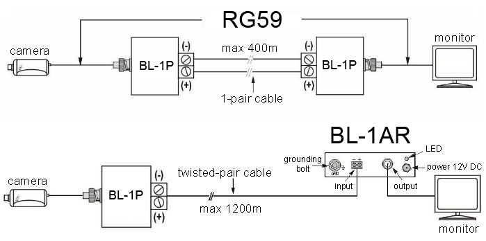 Maxsecure Converter - 1CH Active Video Balun Receiver (BL-1AR) on astron rs-35m schematic, receiver schematic, audio schematic, voltage divider schematic, basic schematic, amplifier schematic, microphone schematic, attenuator schematic, telephone schematic, capacitor schematic, unun schematic, power schematic, flyback transformer schematic, swr meter schematic, ground loop isolator schematic,